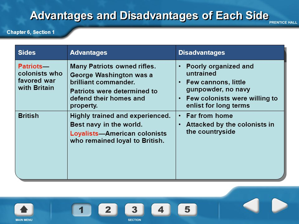 Advantages and Disadvantages of Each Side