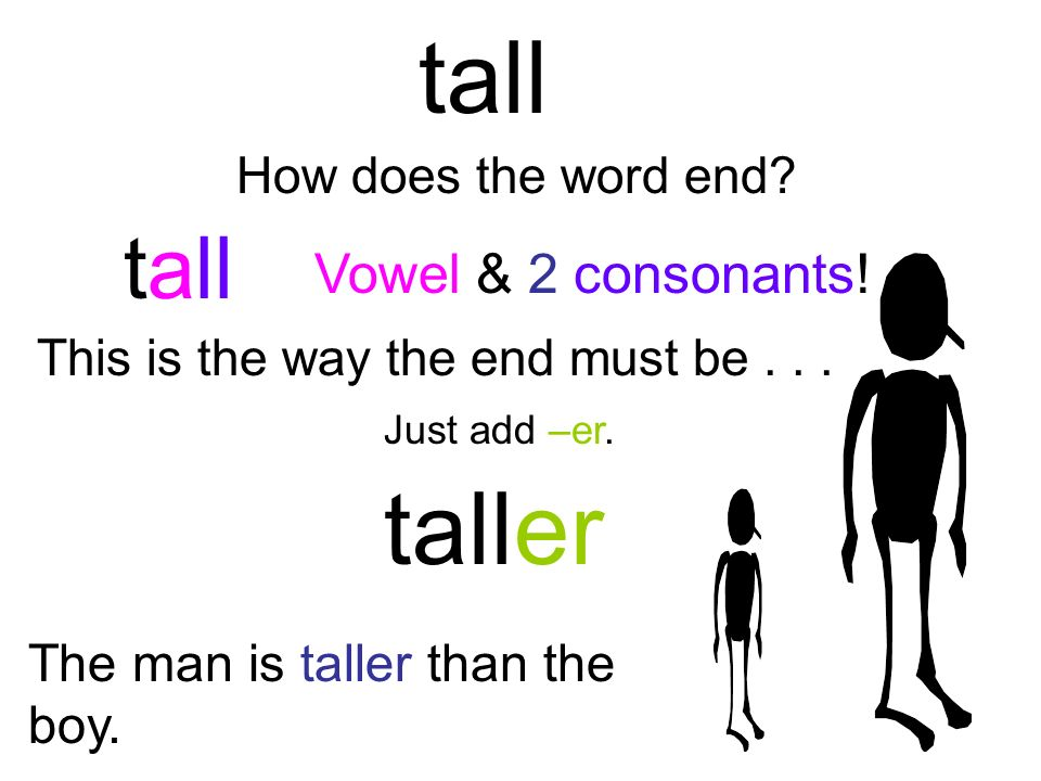 tall taller tall Vowel & 2 consonants! The man is taller than the boy.