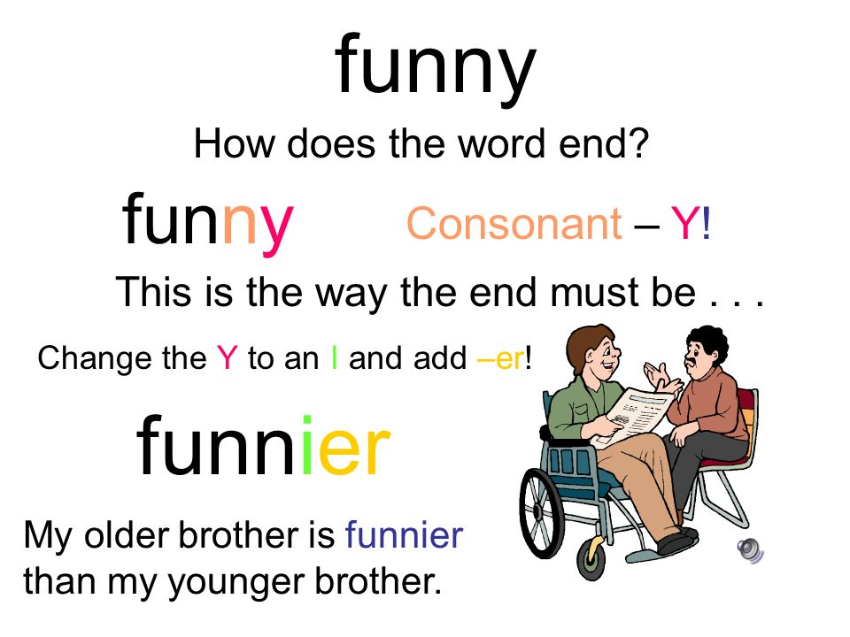 funny funnier funny Consonant – Y! How does the word end