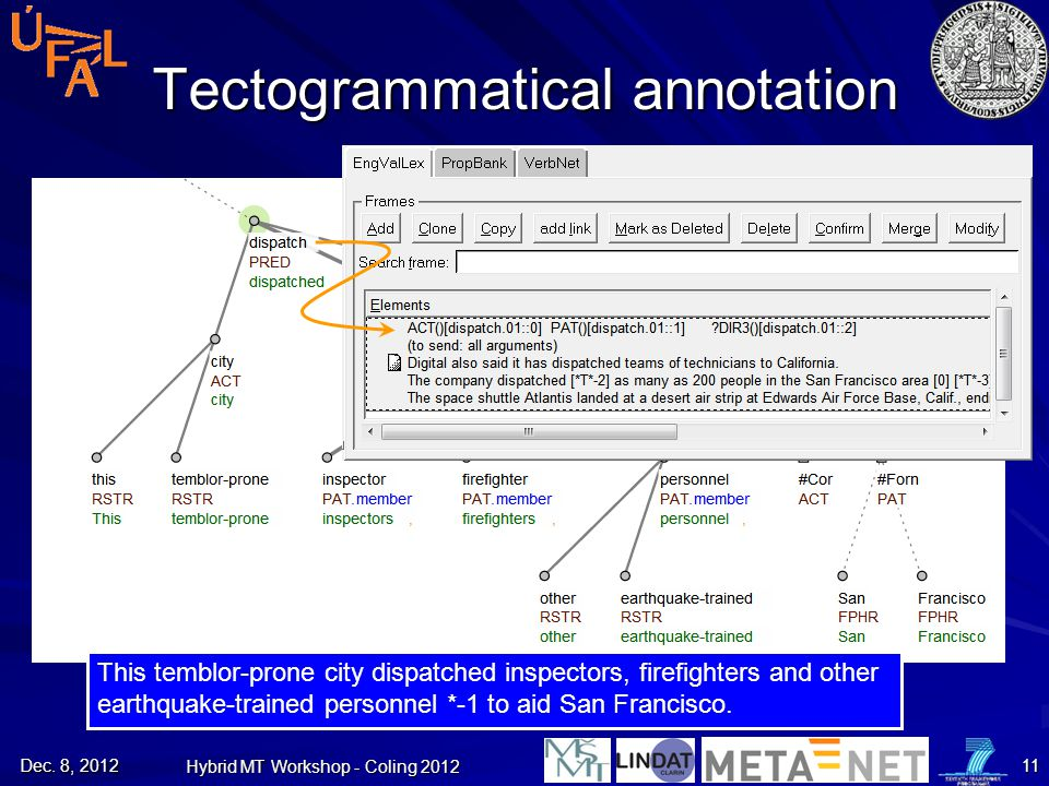 Tectogrammatical annotation