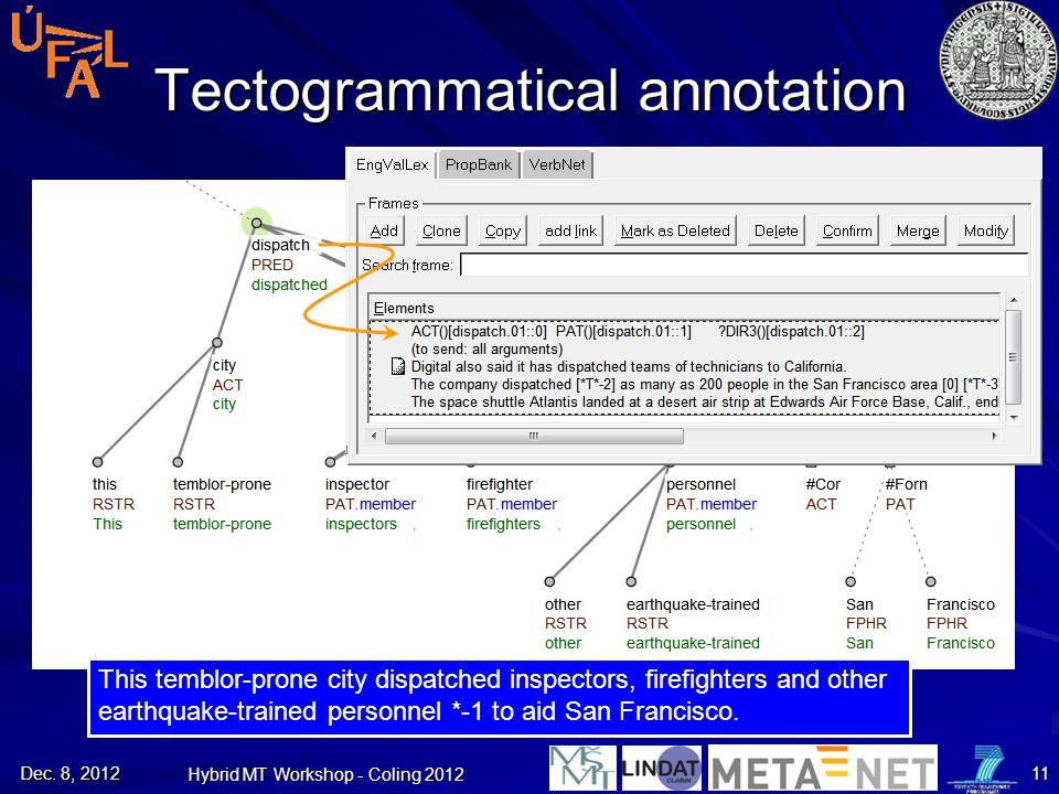 Tectogrammatical annotation