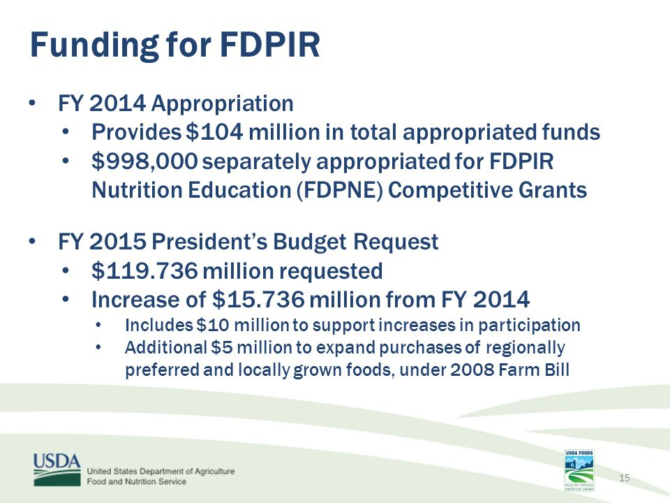 Funding for FDPIR FY 2014 Appropriation