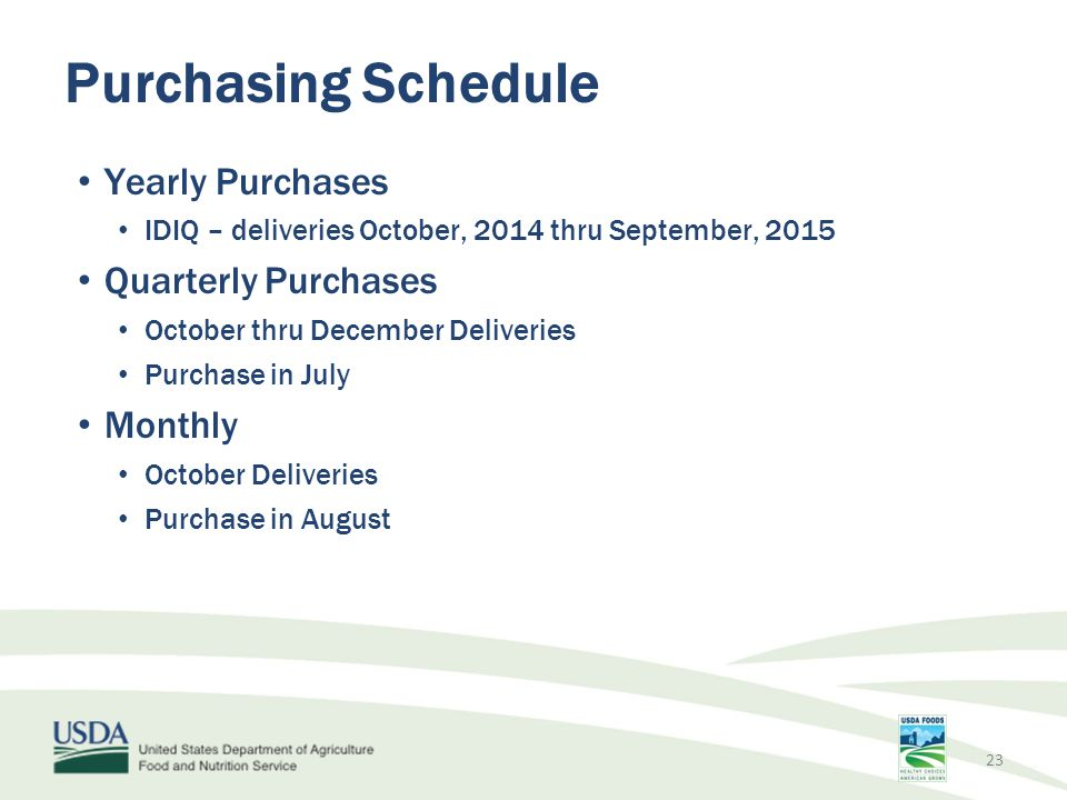 Purchasing Schedule Yearly Purchases Quarterly Purchases Monthly