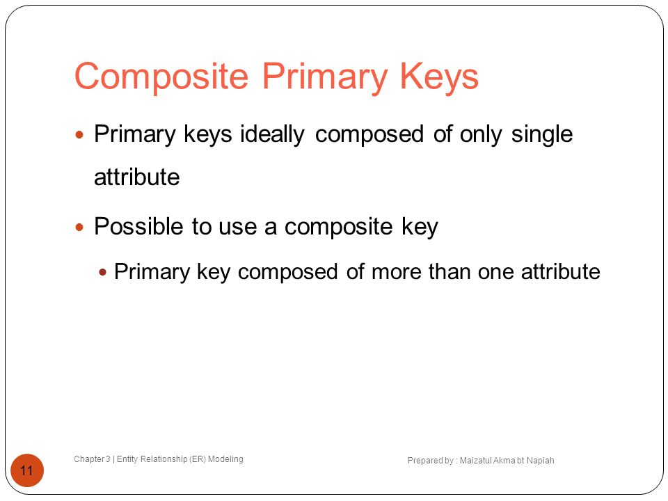 Composite Primary Keys