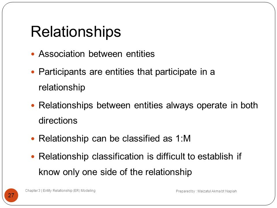 Relationships Association between entities