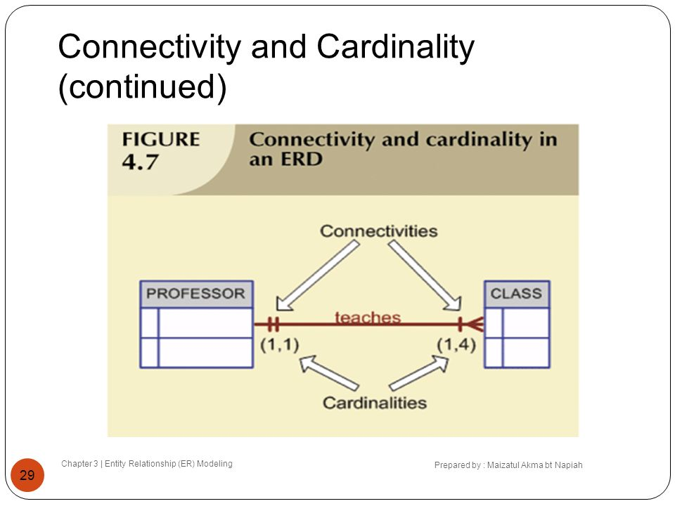 Connectivity and Cardinality (continued)
