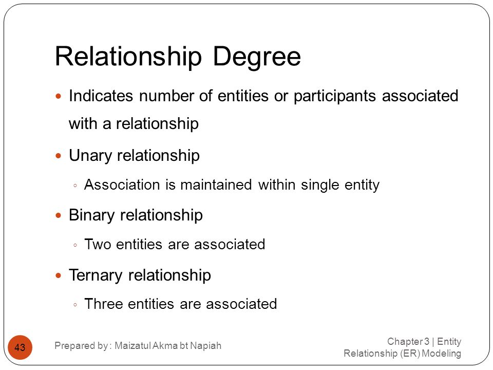 Relationship Degree Indicates number of entities or participants associated with a relationship. Unary relationship.