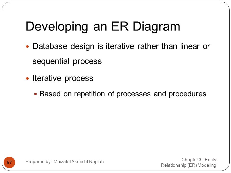 Developing an ER Diagram