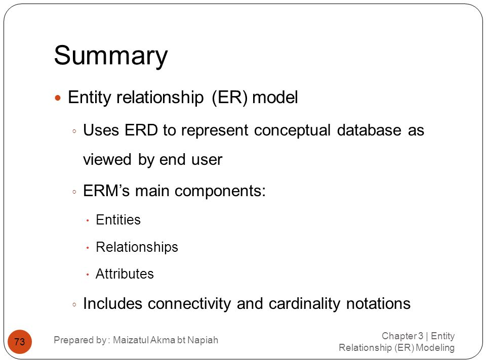Summary Entity relationship (ER) model