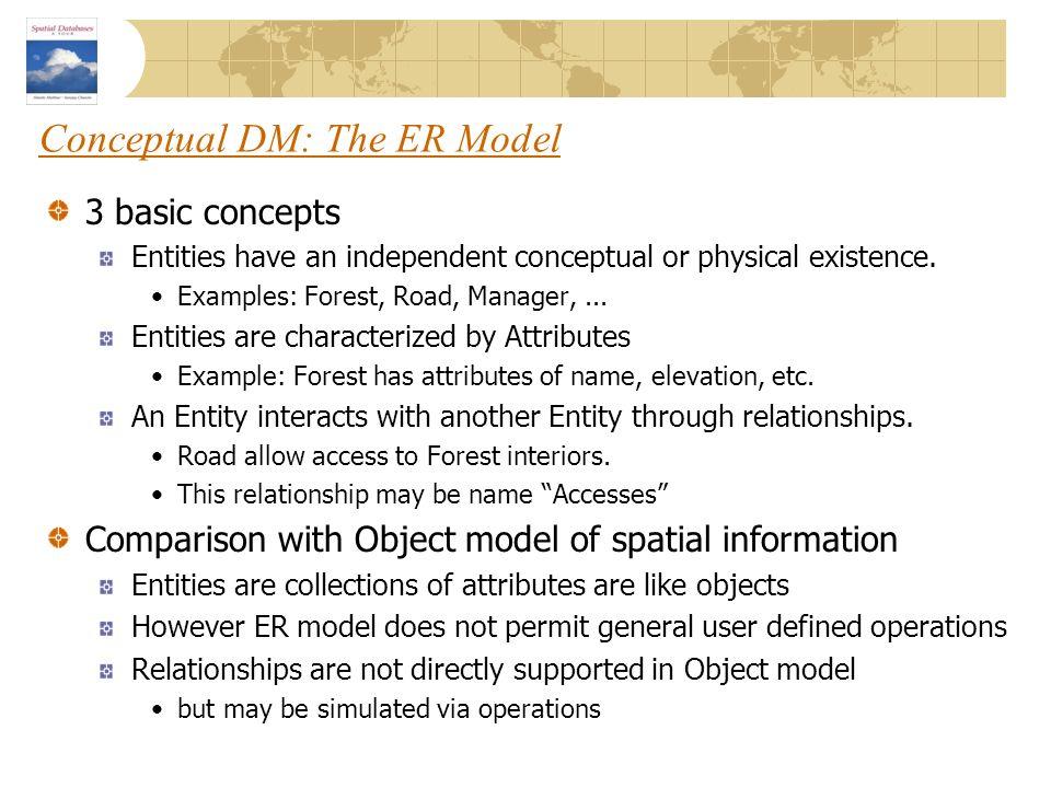 Conceptual DM: The ER Model