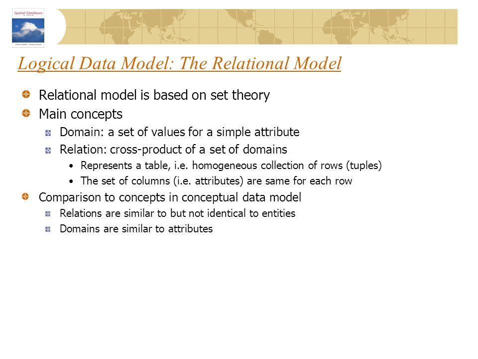 Logical Data Model: The Relational Model