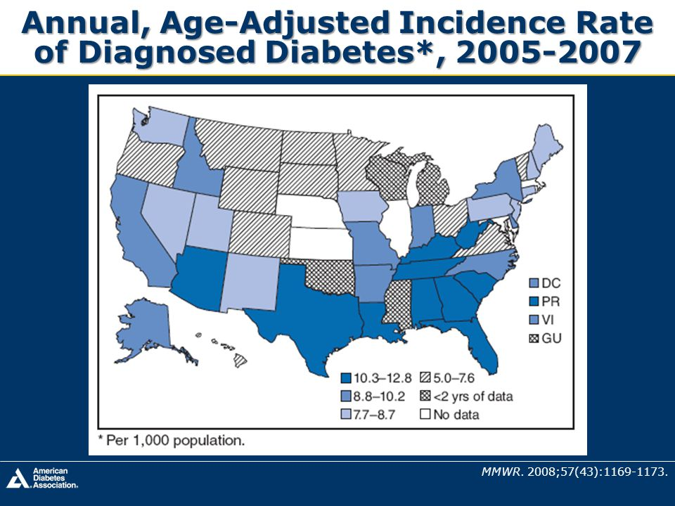 Annual, Age-Adjusted Incidence Rate of Diagnosed Diabetes*, 2005-2007