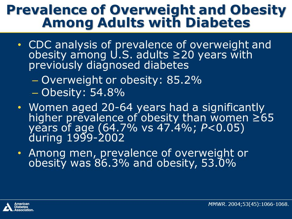 Prevalence of Overweight and Obesity Among Adults with Diabetes