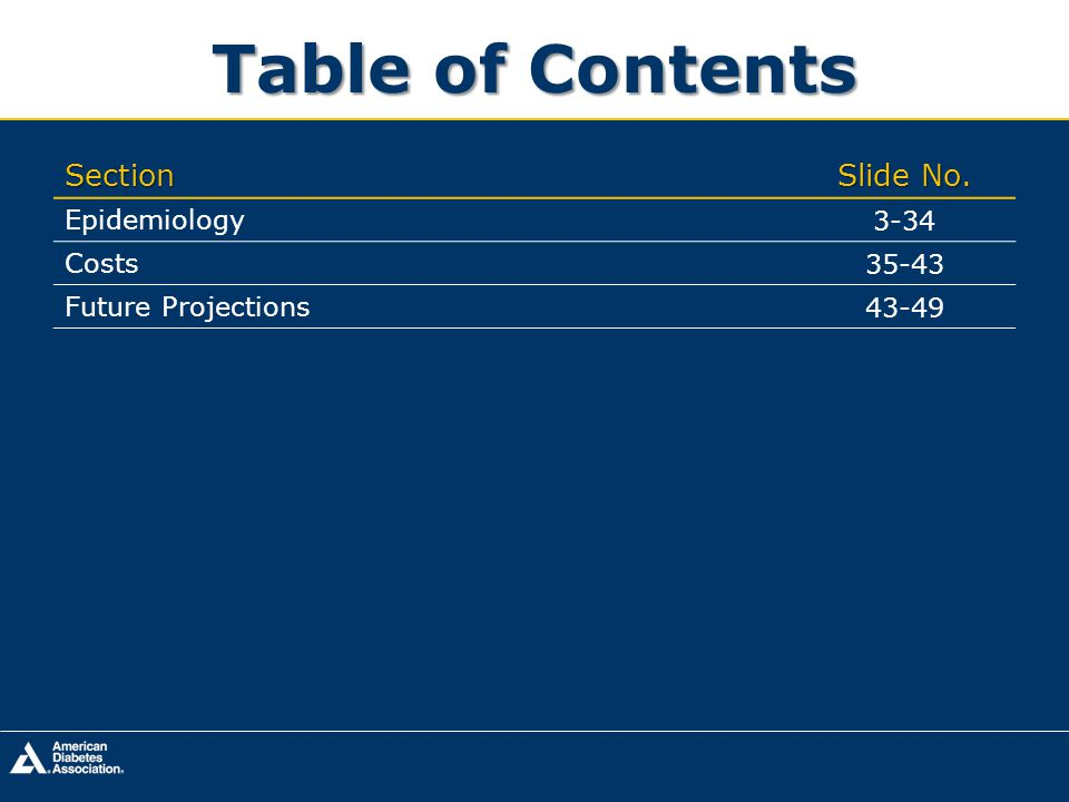 Table of Contents Section Slide No. 3-34 Epidemiology 35-43 Costs
