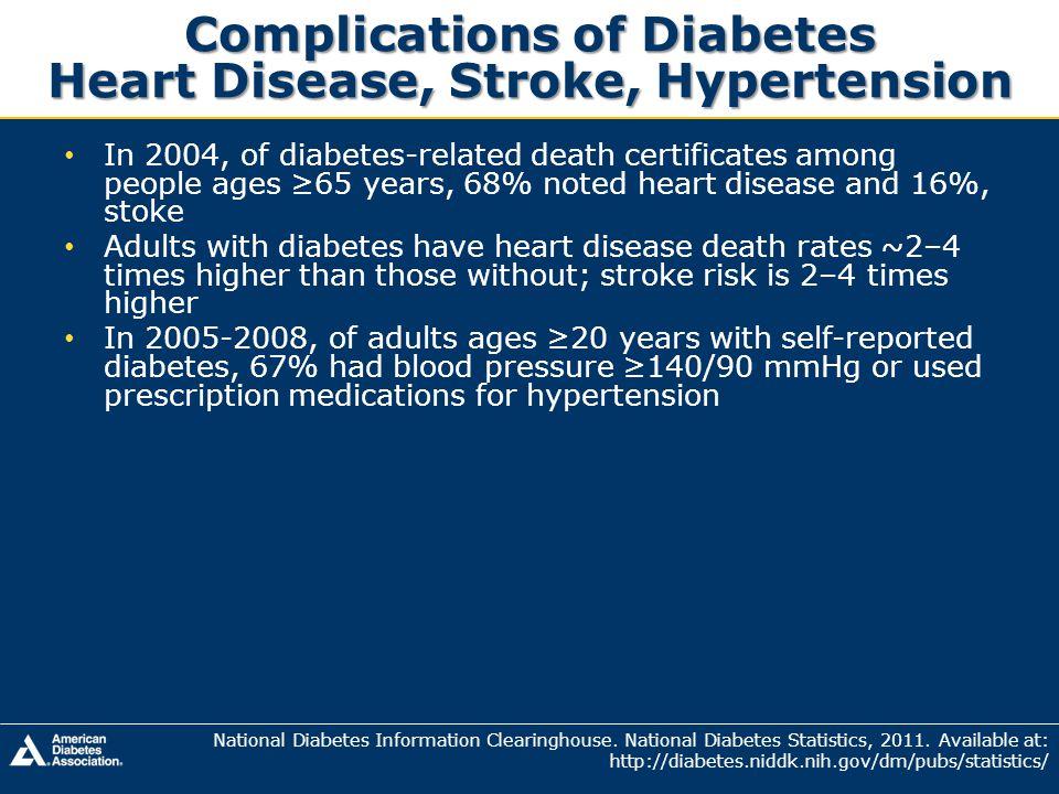 Complications of Diabetes Heart Disease, Stroke, Hypertension