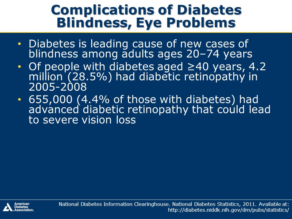 Complications of Diabetes Blindness, Eye Problems