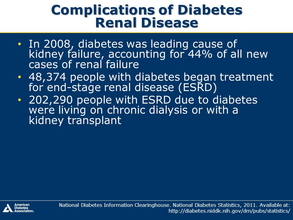 Complications of Diabetes Renal Disease
