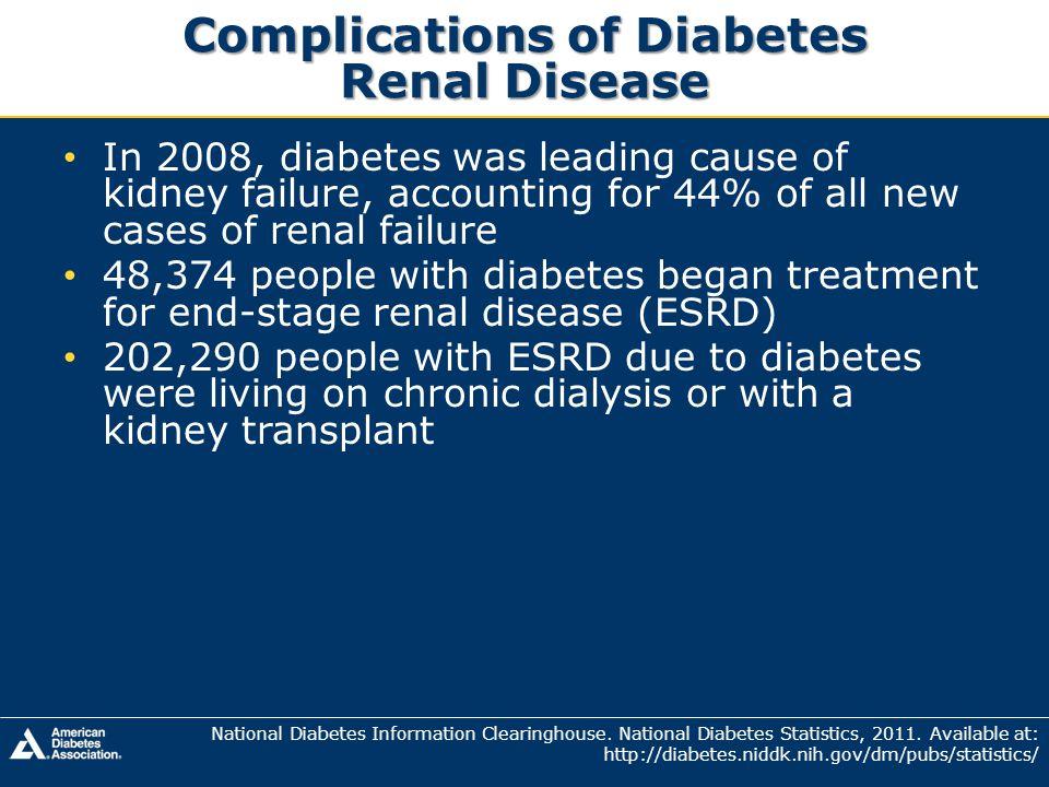 Complications of Diabetes Renal Disease