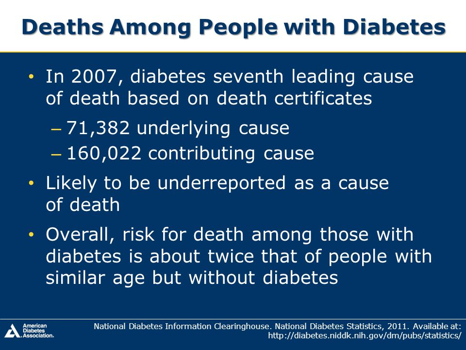 Deaths Among People with Diabetes