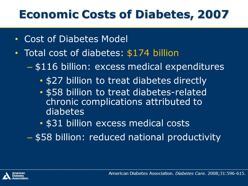 Economic Costs of Diabetes, 2007