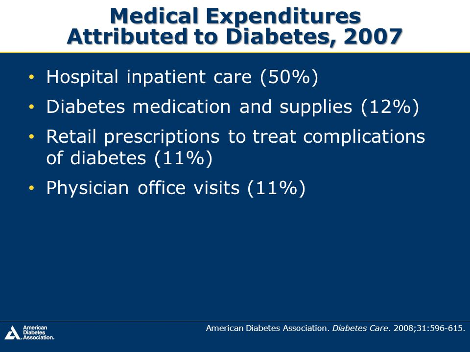 Medical Expenditures Attributed to Diabetes, 2007