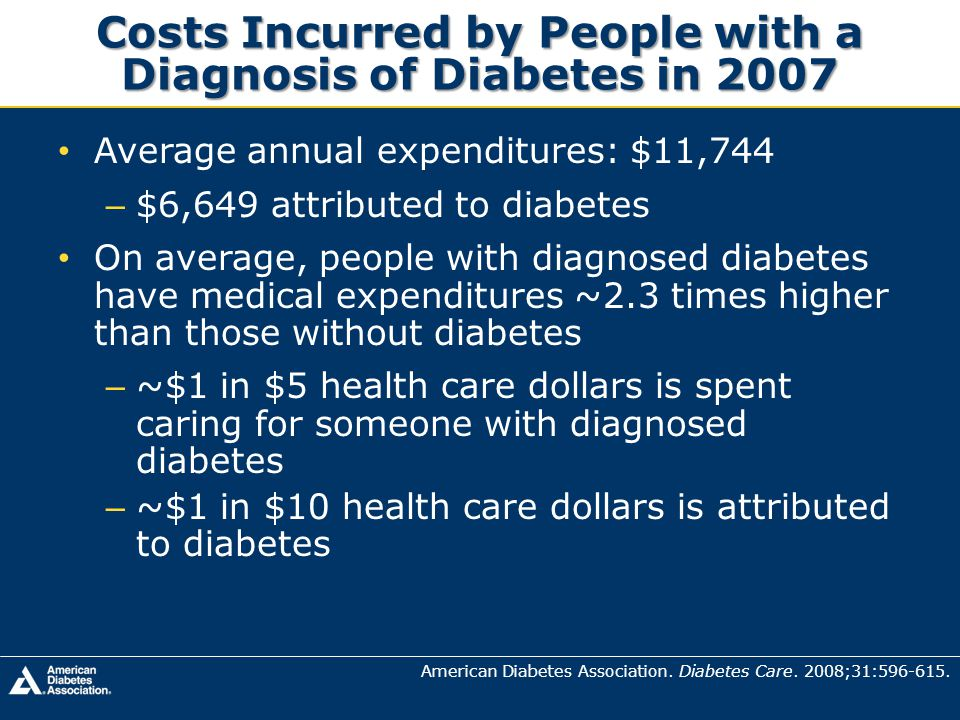 Costs Incurred by People with a Diagnosis of Diabetes in 2007