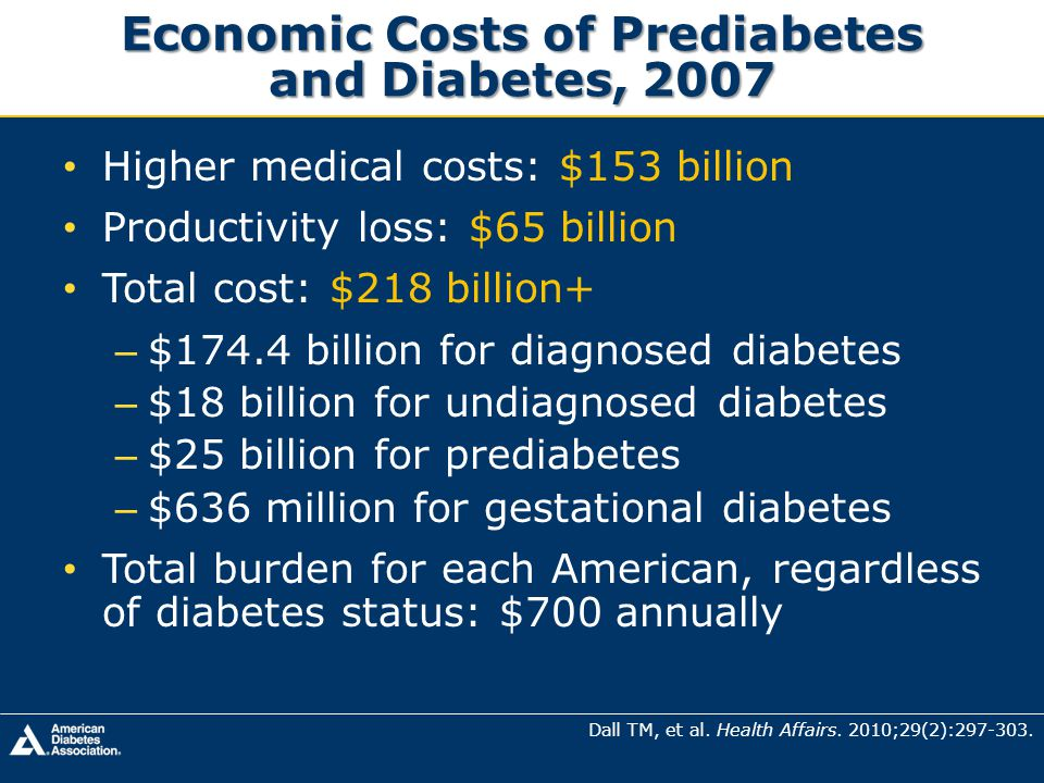 Economic Costs of Prediabetes and Diabetes, 2007