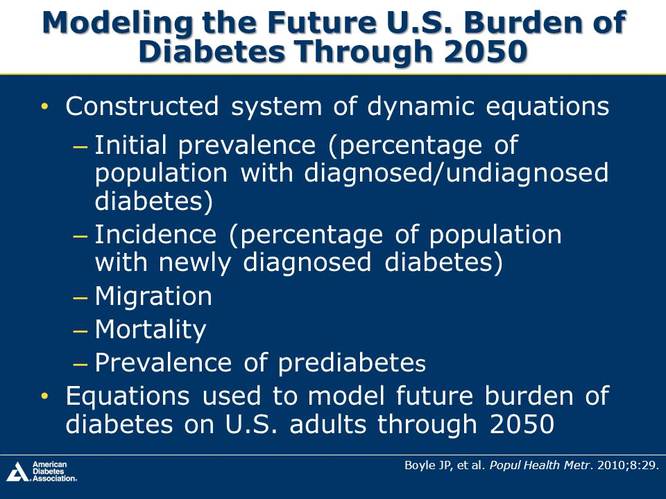Modeling the Future U.S. Burden of Diabetes Through 2050