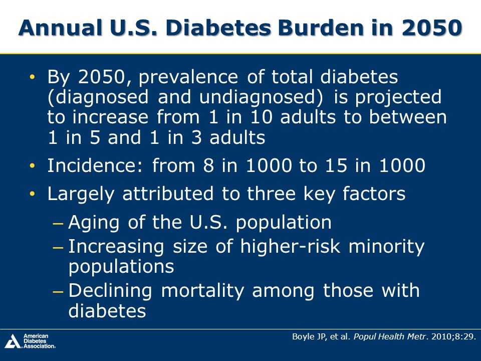 Annual U.S. Diabetes Burden in 2050