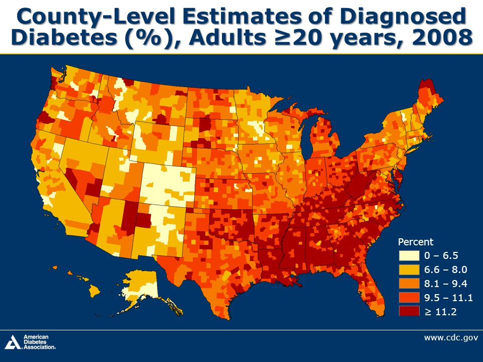 County-Level Estimates of Diagnosed Diabetes (%), Adults ≥20 years, 2008