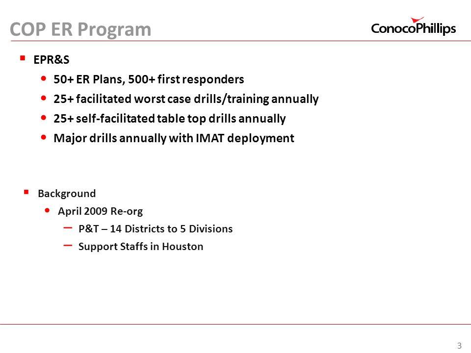 COP ER Program EPR&S 50+ ER Plans, 500+ first responders