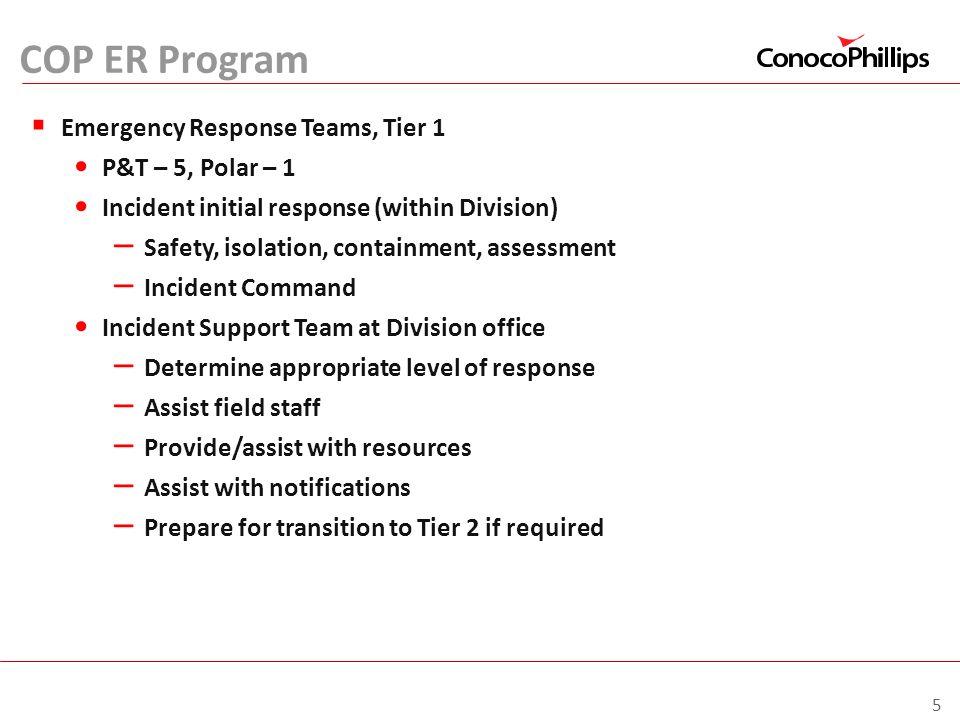 COP ER Program Emergency Response Teams, Tier 1 P&T – 5, Polar – 1