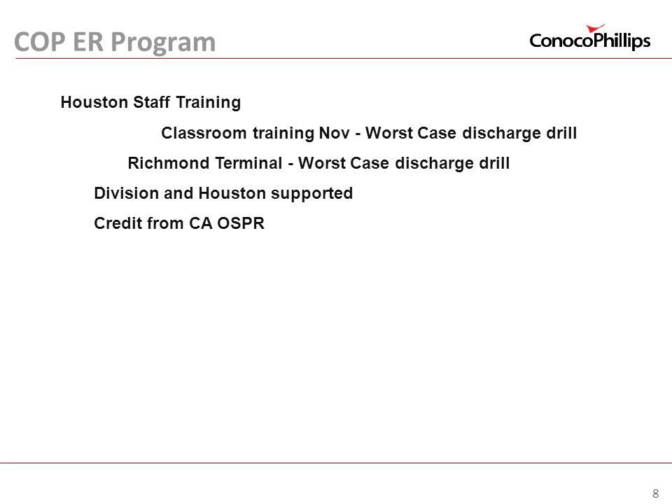 COP ER Program Houston Staff Training