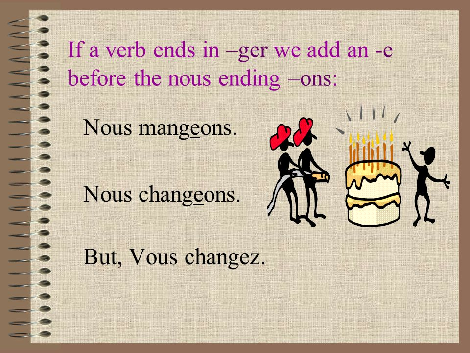If a verb ends in –ger we add an -e before the nous ending –ons:
