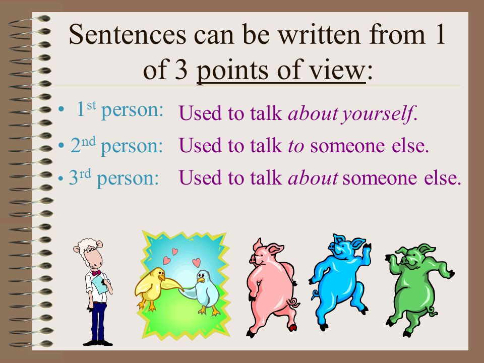 Sentences can be written from 1 of 3 points of view: