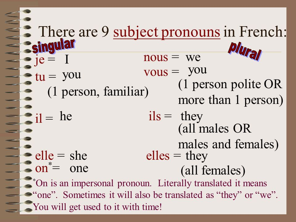 There are 9 subject pronouns in French: