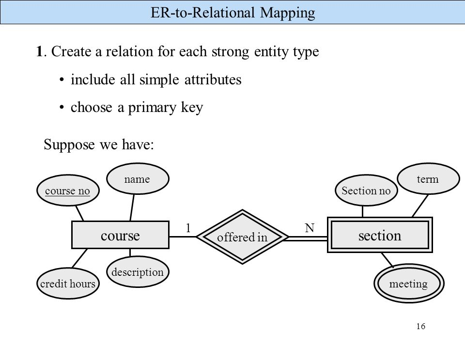 1. Create a relation for each strong entity type