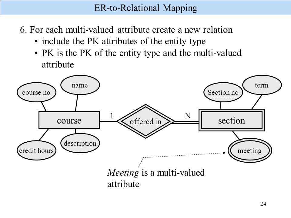 6. For each multi-valued attribute create a new relation
