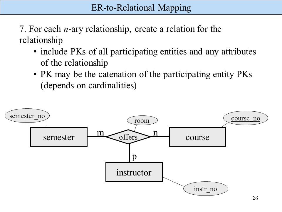 7. For each n-ary relationship, create a relation for the relationship