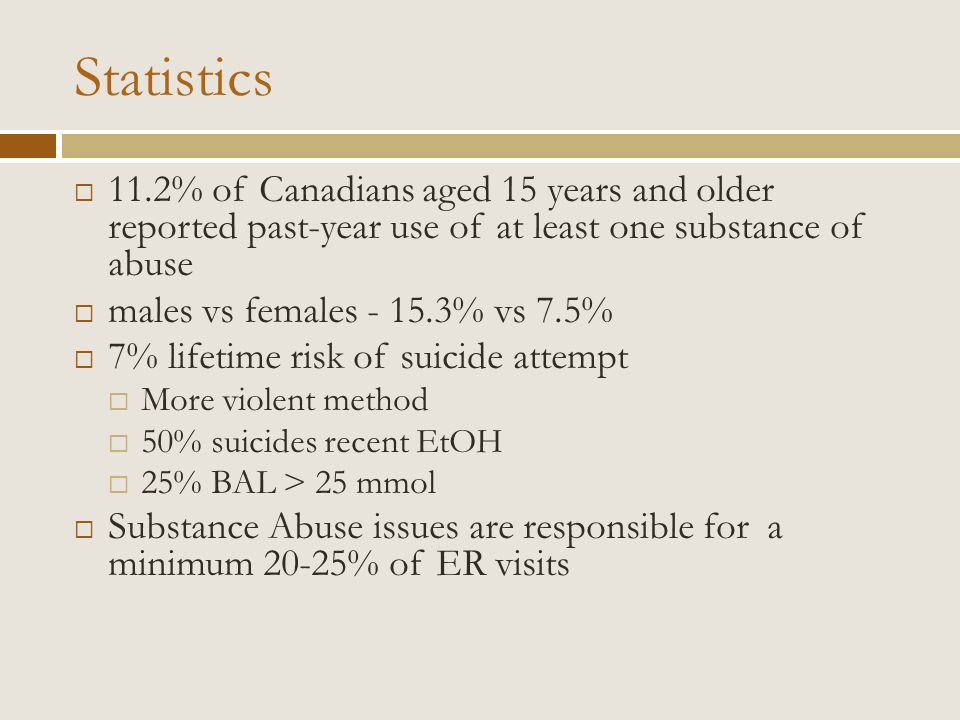 Statistics 11.2% of Canadians aged 15 years and older reported past-year use of at least one substance of abuse.