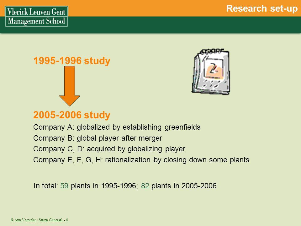 1995-1996 study 2005-2006 study Research set-up