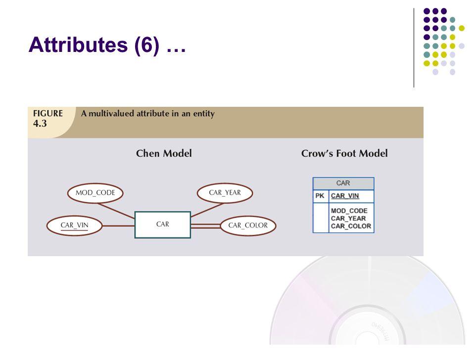 Attributes (6) …