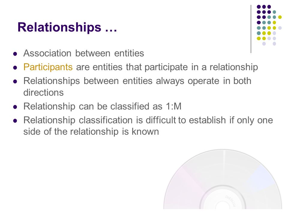 Relationships … Association between entities