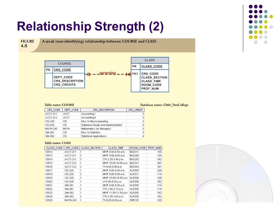 Relationship Strength (2)