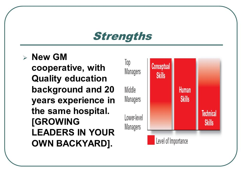 StrengthsNew GM cooperative, with Quality education background and 20 years experience in the same hospital.