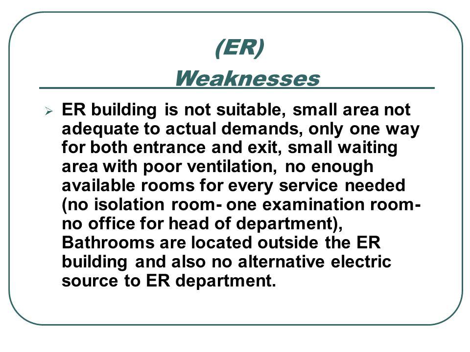 (ER) Weaknesses.
