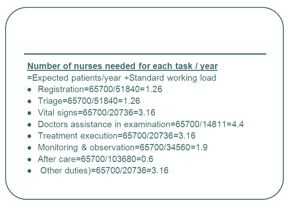 Number of nurses needed for each task / year