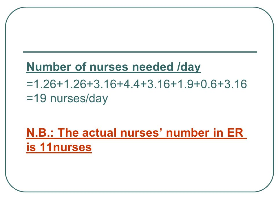 Number of nurses needed /day