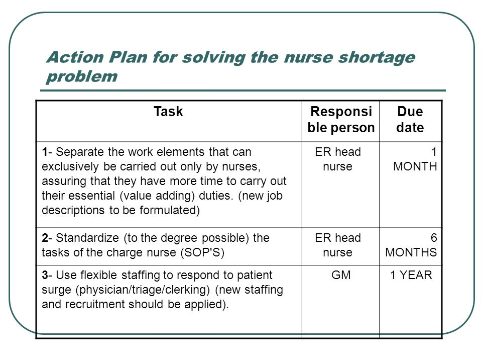 Best Intensive Care Unit Registered Nurse Cover Letter Examples New Grad Nurse  Cover Letter Example Nursing