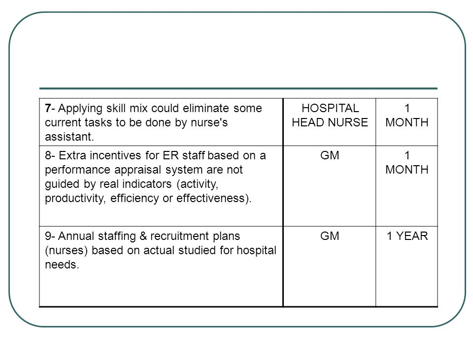 1 MONTHHOSPITAL HEAD NURSE. 7- Applying skill mix could eliminate some current tasks to be done by nurse s assistant.